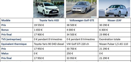 Voiture Hybride Comparatif >> Dm Service Page 38 Of 67