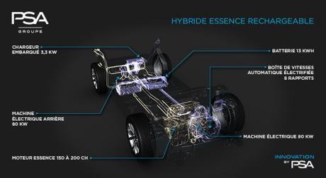 voiture hybride essence rechargeable dm service. Black Bedroom Furniture Sets. Home Design Ideas
